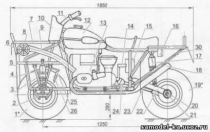 Квадроциклы своими руками чертежи